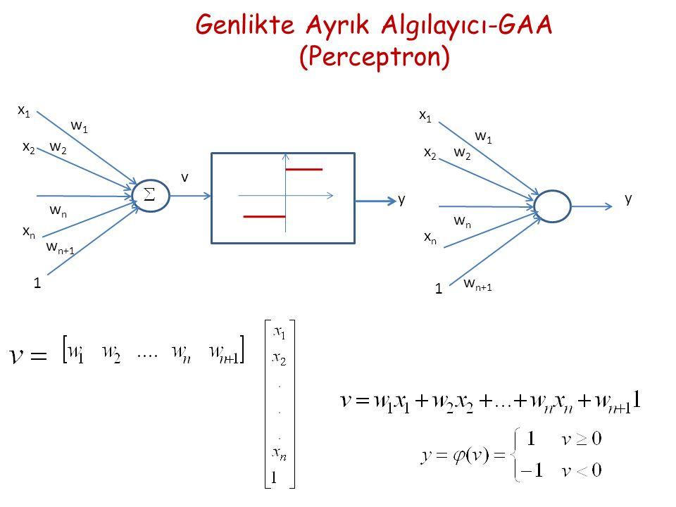 Ancak Rosenblatt'ın 1954'de önerdiği yapı bundan farklı Giriş Katmanı Çıkış Katmanı y x1x1 x2x2 xnxn 1 w1w1 w2w2 wnwn w n+1 y w1w1 w2w2 wmwm x1x1 x2x2 xnxn Giriş Katmanı Çıkış Katmanı Birinci Katman Sabit ağırlıklar, sabit fonksiyonlar Bağlantı ağırlıkları, eğitim kümesi ile belirlenen tek bir nöron