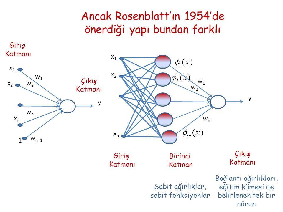 Ancak Rosenblatt'ın 1954'de önerdiği yapı bundan farklı Giriş Katmanı Çıkış Katmanı y x1x1 x2x2 xnxn 1 w1w1 w2w2 wnwn w n+1 y w1w1 w2w2 wmwm x1x1 x2x2