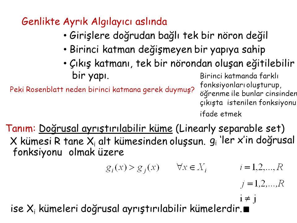 Tanımı anlamaya çalışalım...(-1,1)(1,1) (-1,-1) (1,-1) R=.