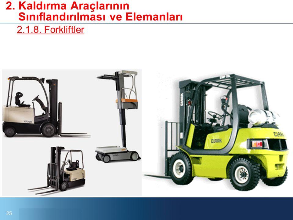 25 2. Kaldırma Araçlarının Sınıflandırılması ve Elemanları 2.1.8. Forkliftler