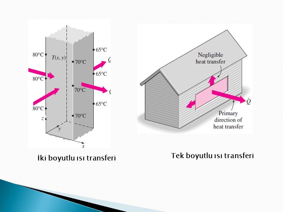 İki boyutlu ısı transferi Tek boyutlu ısı transferi