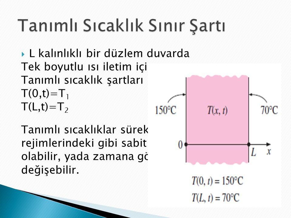 L kalınlıklı bir düzlem duvarda Tek boyutlu ısı iletim için Tanımlı sıcaklık şartları T(0,t)=T 1 T(L,t)=T 2 Tanımlı sıcaklıklar sürekli rejimlerindeki gibi sabit olabilir, yada zamana göre değişebilir.