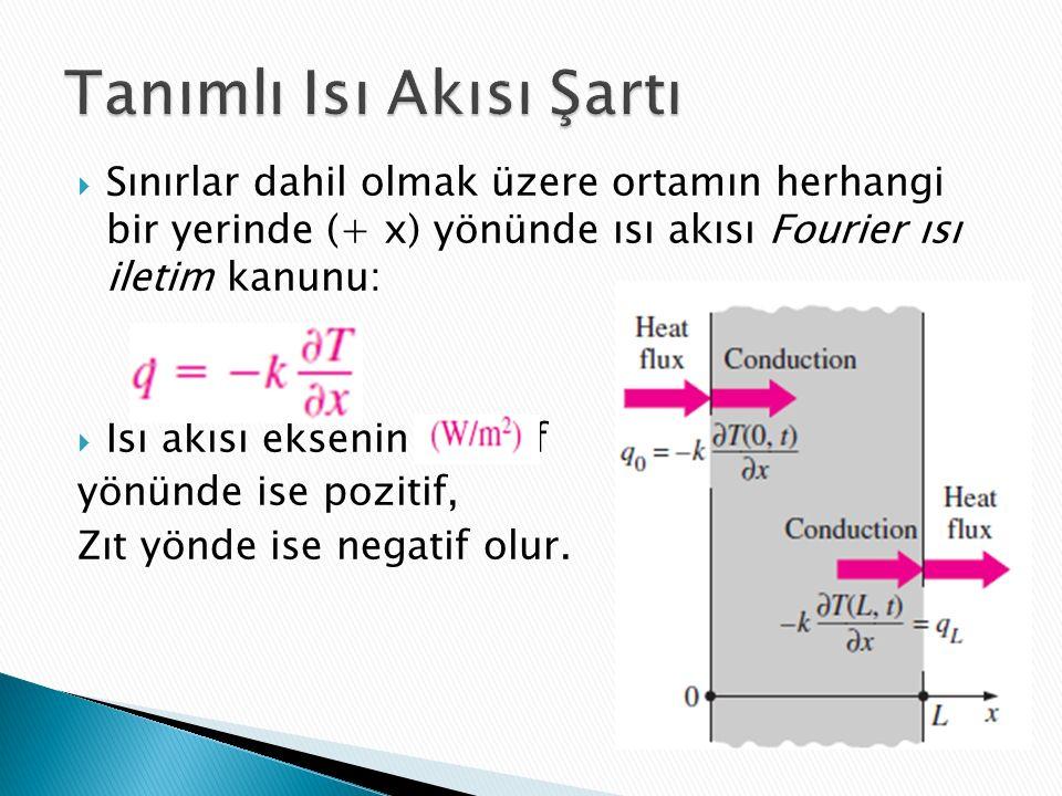  Sınırlar dahil olmak üzere ortamın herhangi bir yerinde (+ x) yönünde ısı akısı Fourier ısı iletim kanunu:  Isı akısı eksenin pozitif yönünde ise pozitif, Zıt yönde ise negatif olur.