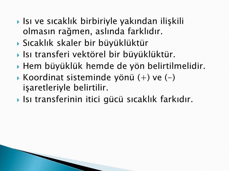 Isı transferi problemi 1.Matematiksel formülasyon ( Diferansiyel denklemler ve sınır şartları) 2.