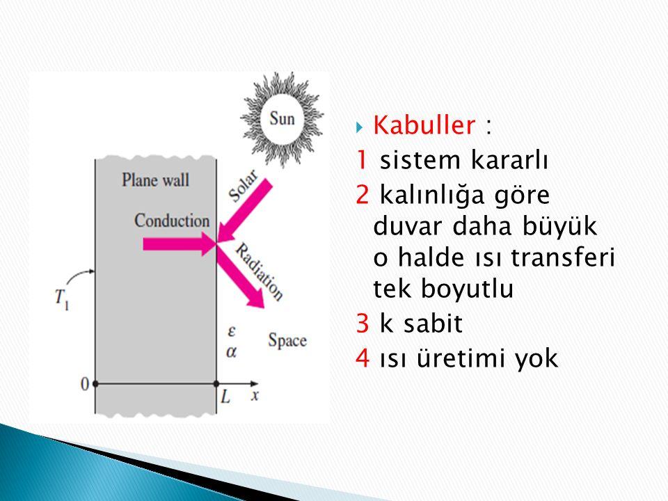  Kabuller : 1 sistem kararlı 2 kalınlığa göre duvar daha büyük o halde ısı transferi tek boyutlu 3 k sabit 4 ısı üretimi yok