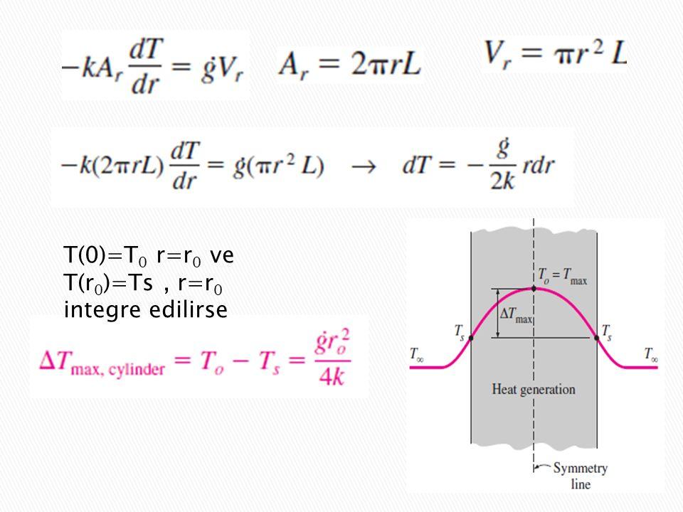 T(0)=T 0 r=r 0 ve T(r 0 )=Ts, r=r 0 integre edilirse