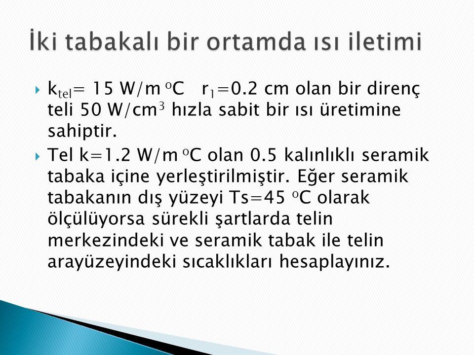  k tel = 15 W/m o C r 1 =0.2 cm olan bir direnç teli 50 W/cm 3 hızla sabit bir ısı üretimine sahiptir.