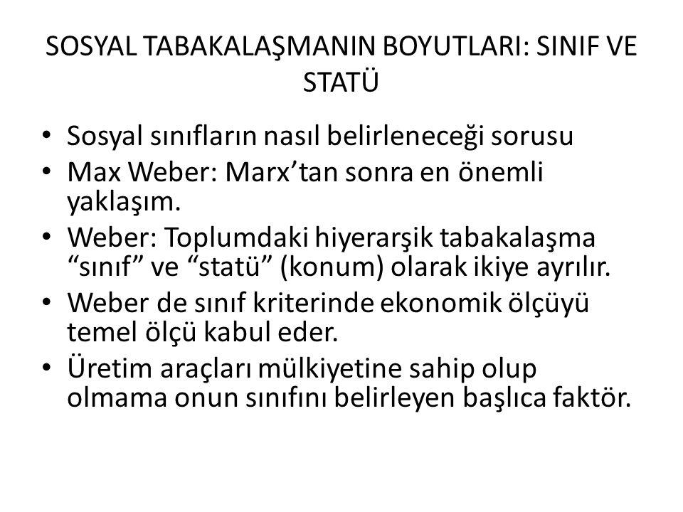 SOSYAL TABAKALAŞMANIN BOYUTLARI: SINIF VE STATÜ Sosyal sınıfların nasıl belirleneceği sorusu Max Weber: Marx'tan sonra en önemli yaklaşım.