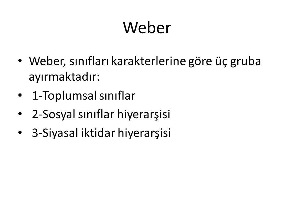 Weber Weber, sınıfları karakterlerine göre üç gruba ayırmaktadır: 1-Toplumsal sınıflar 2-Sosyal sınıflar hiyerarşisi 3-Siyasal iktidar hiyerarşisi