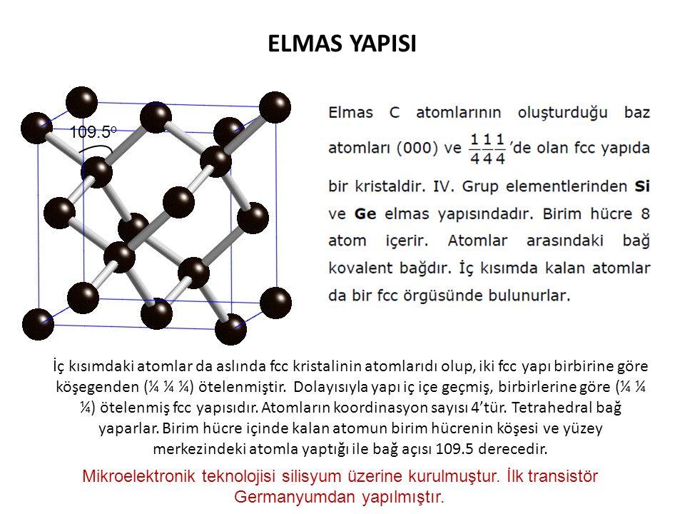 ELMAS YAPISI İç kısımdaki atomlar da aslında fcc kristalinin atomlarıdı olup, iki fcc yapı birbirine göre köşegenden (¼ ¼ ¼) ötelenmiştir. Dolayısıyla
