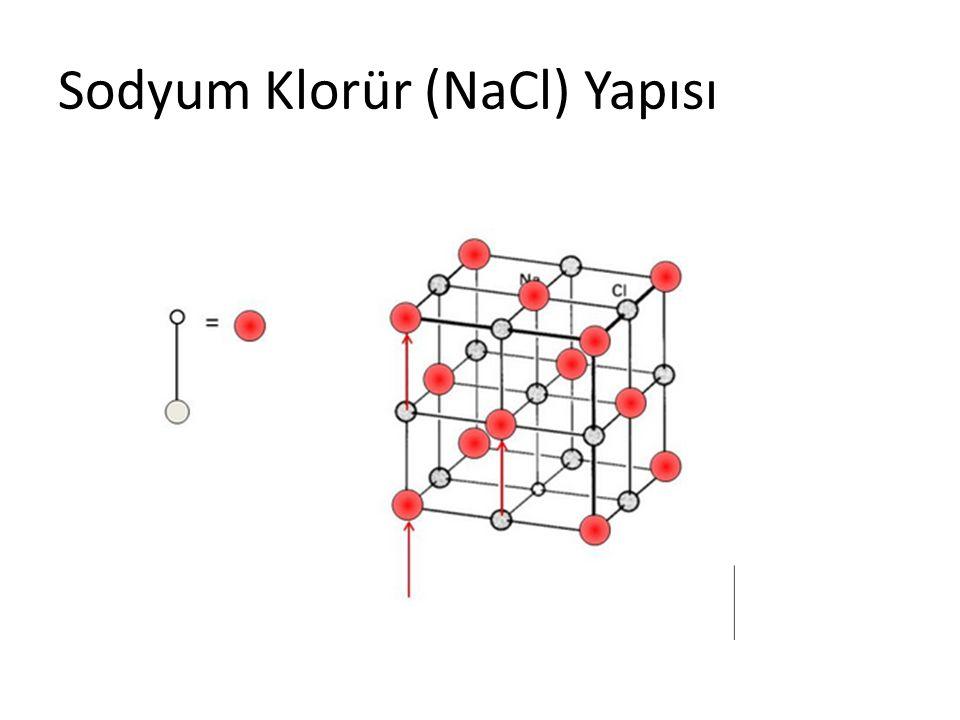 Sodyum Klorür (NaCl) Yapısı