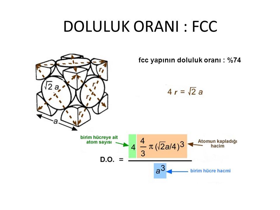 DOLULUK ORANI : FCC fcc yapının doluluk oranı : %74