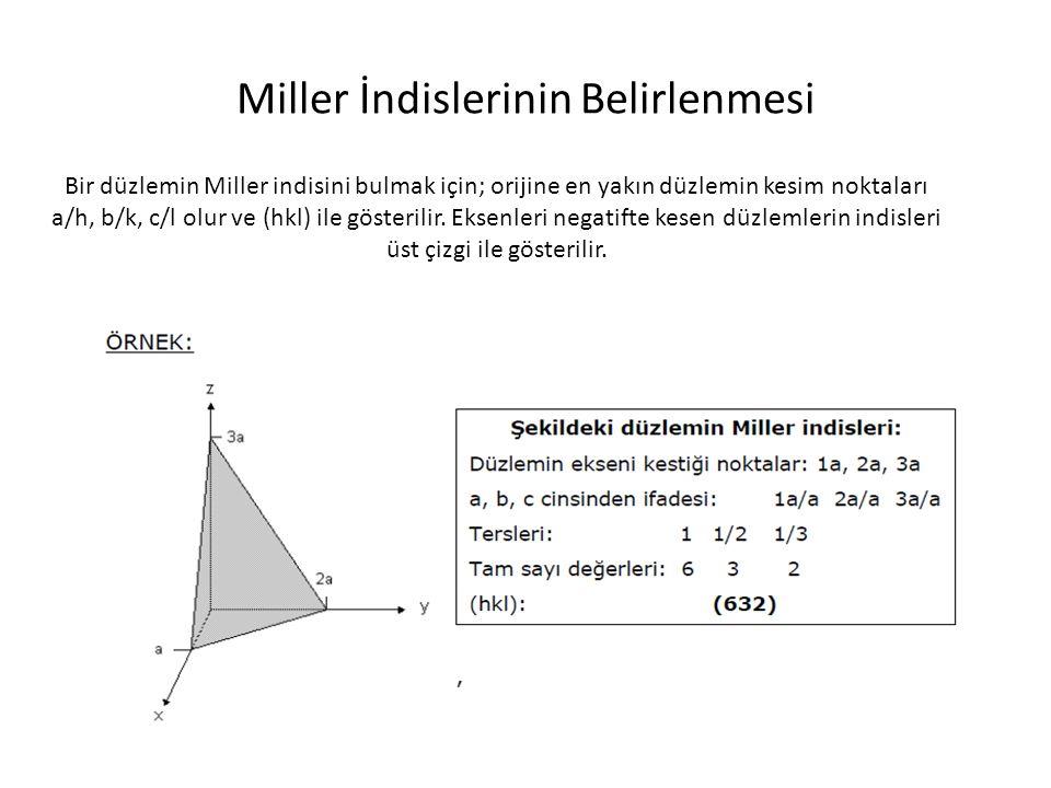 Miller İndislerinin Belirlenmesi Bir düzlemin Miller indisini bulmak için; orijine en yakın düzlemin kesim noktaları a/h, b/k, c/l olur ve (hkl) ile g