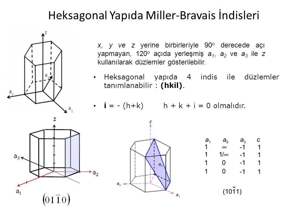Heksagonal Yapıda Miller-Bravais İndisleri x, y ve z yerine birbirleriyle 90 o derecede açı yapmayan, 120 o açıda yerleşmiş a 1, a 2 ve a 3 ile z kull