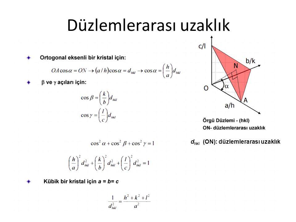 Düzlemlerarası uzaklık d hkl (ON): düzlemlerarası uzaklık