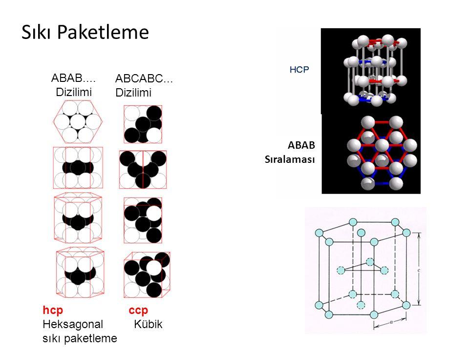 Sıkı Paketleme hcp ccp Heksagonal Kübik sıkı paketleme ABAB.... Dizilimi ABCABC... Dizilimi ABAB Sıralaması ABAB Sıralaması