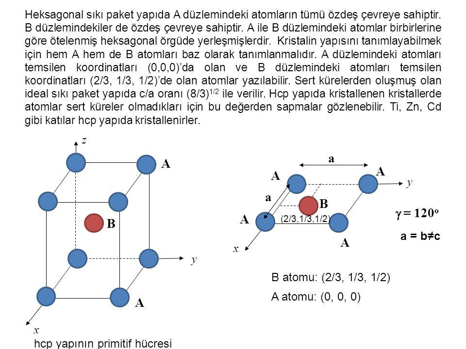 Heksagonal sıkı paket yapıda A düzlemindeki atomların tümü özdeş çevreye sahiptir. B düzlemindekiler de özdeş çevreye sahiptir. A ile B düzlemindeki a