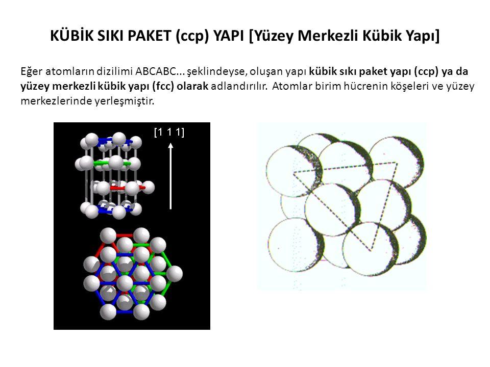 KÜBİK SIKI PAKET (ccp) YAPI [Yüzey Merkezli Kübik Yapı] Eğer atomların dizilimi ABCABC... şeklindeyse, oluşan yapı kübik sıkı paket yapı (ccp) ya da y