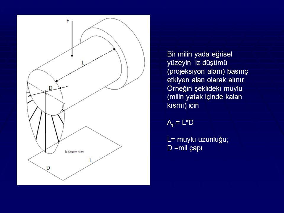 Bir milin yada eğrisel yüzeyin iz düşümü (projeksiyon alanı) basınç etkiyen alan olarak alınır. Örneğin şeklideki muylu (milin yatak içinde kalan kısm