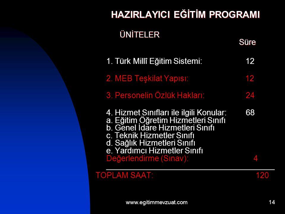 14 HAZIRLAYICI EĞİTİM PROGRAMI ÜNİTELER Süre 1. Türk Millî Eğitim Sistemi: 12 2.