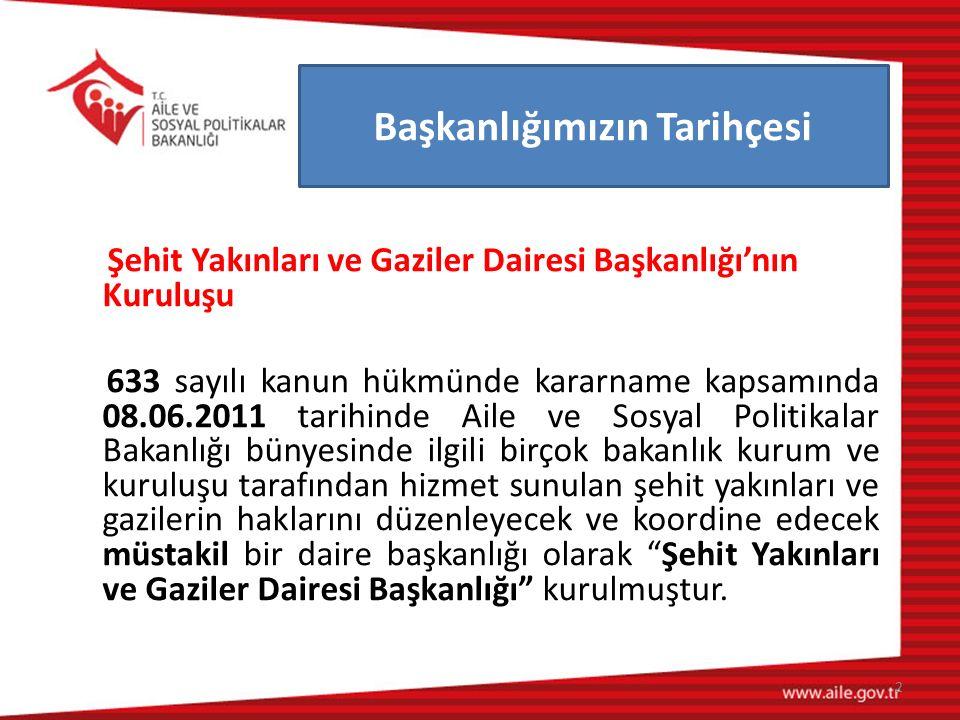 Şehit Yakınları ve Gaziler Dairesi Başkanlığı'nın Kuruluşu 633 sayılı kanun hükmünde kararname kapsamında 08.06.2011 tarihinde Aile ve Sosyal Politika