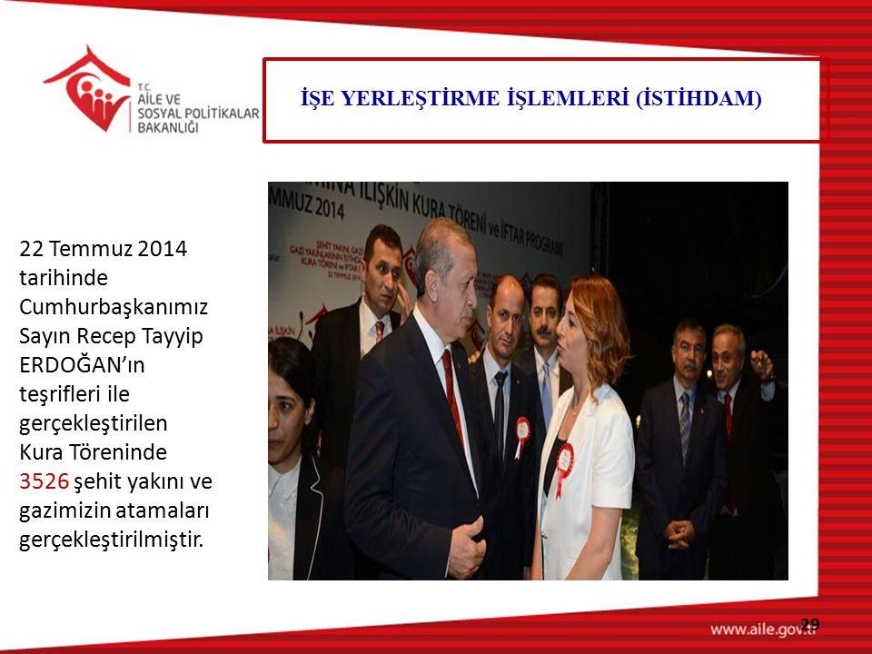 22 Temmuz 2014 tarihinde Cumhurbaşkanımız Sayın Recep Tayyip ERDOĞAN'ın teşrifleri ile gerçekleştirilen Kura Töreninde 3526 şehit yakını ve gazimizin