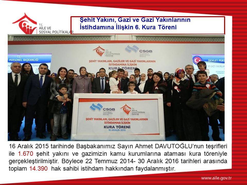 16 Aralık 2015 tarihinde Başbakanımız Sayın Ahmet DAVUTOĞLU'nun teşrifleri ile 1.670 şehit yakını ve gazimizin kamu kurumlarına ataması kura töreniyle