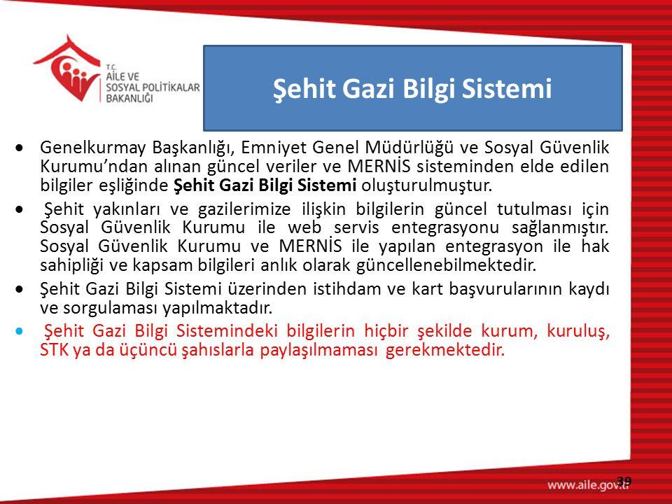  Genelkurmay Başkanlığı, Emniyet Genel Müdürlüğü ve Sosyal Güvenlik Kurumu'ndan alınan güncel veriler ve MERNİS sisteminden elde edilen bilgiler eşli