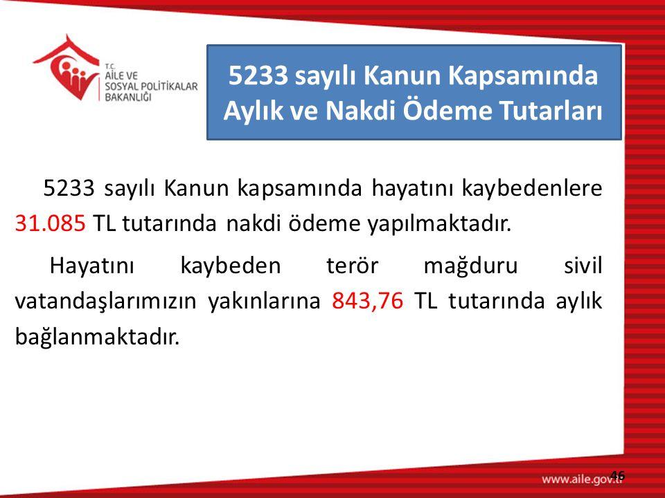 5233 sayılı Kanun kapsamında hayatını kaybedenlere 31.085 TL tutarında nakdi ödeme yapılmaktadır. Hayatını kaybeden terör mağduru sivil vatandaşlarımı