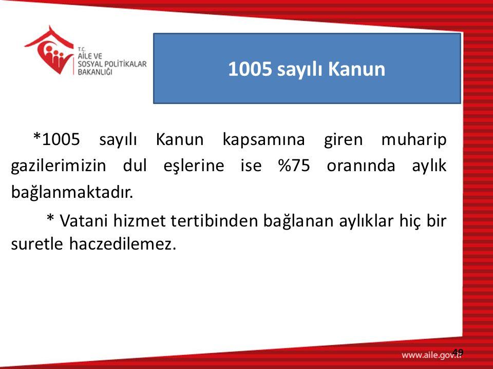 *1005 sayılı Kanun kapsamına giren muharip gazilerimizin dul eşlerine ise %75 oranında aylık bağlanmaktadır. * Vatani hizmet tertibinden bağlanan aylı