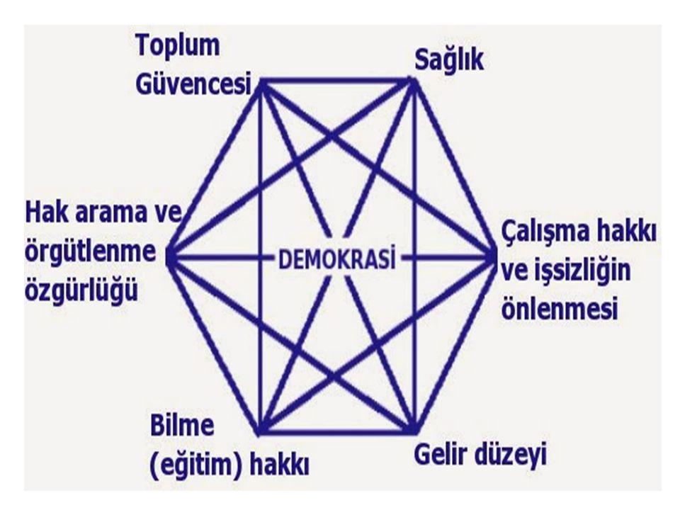 DEMOKRASİ Demokrasinin Doğuşu: M Ö.450 yıllarında Atina da site adı verilen şehir devletleri vardı.