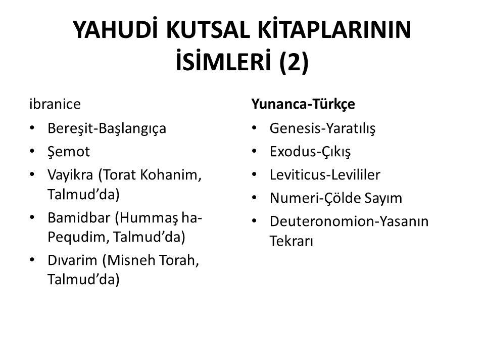 YAHUDİ KUTSAL KİTAPLARININ İSİMLERİ (2) ibranice Bereşit-Başlangıça Şemot Vayikra (Torat Kohanim, Talmud'da) Bamidbar (Hummaş ha- Pequdim, Talmud'da)