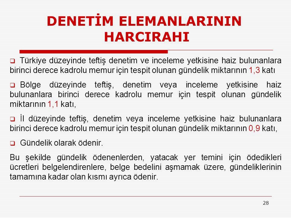 DENETİM ELEMANLARININ HARCIRAHI  Türkiye düzeyinde teftiş denetim ve inceleme yetkisine haiz bulunanlara birinci derece kadrolu memur için tespit olunan gündelik miktarının 1,3 katı  Bölge düzeyinde teftiş, denetim veya inceleme yetkisine haiz bulunanlara birinci derece kadrolu memur için tespit olunan gündelik miktarının 1,1 katı,  İl düzeyinde teftiş, denetim veya inceleme yetkisine haiz bulunanlara birinci derece kadrolu memur için tespit olunan gündelik miktarının 0,9 katı,  Gündelik olarak ödenir.