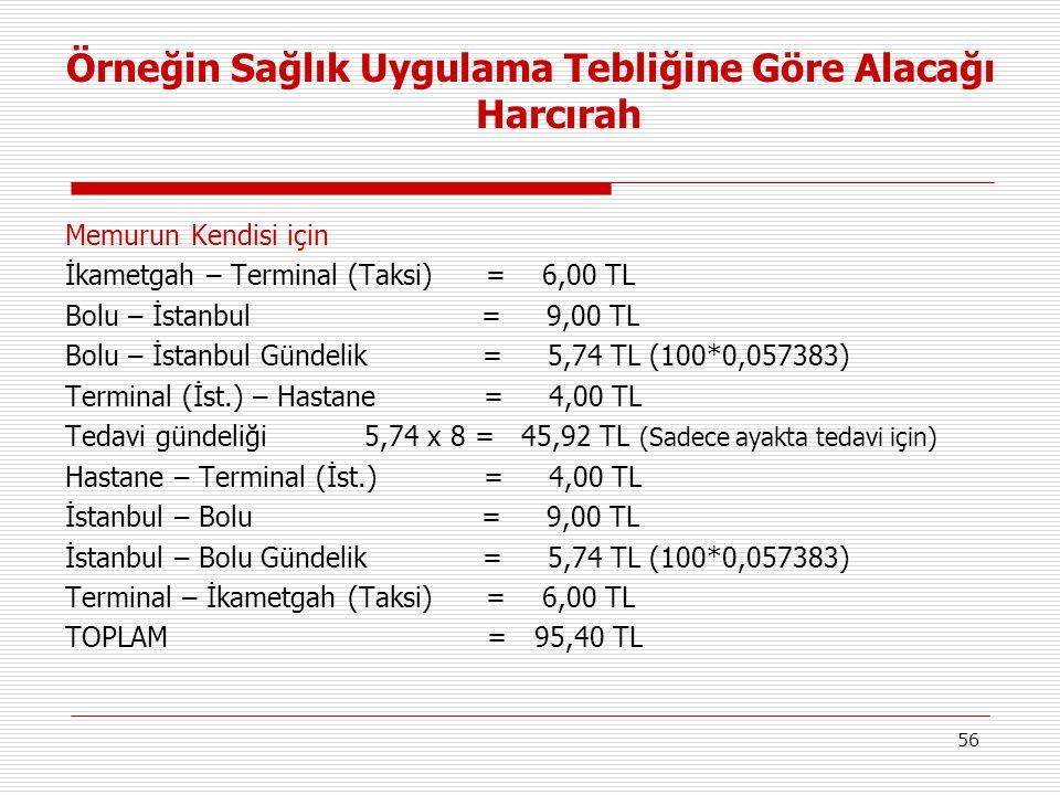 Örneğin Sağlık Uygulama Tebliğine Göre Alacağı Harcırah Memurun Kendisi için İkametgah – Terminal (Taksi) = 6,00 TL Bolu – İstanbul = 9,00 TL Bolu – İstanbul Gündelik = 5,74 TL (100*0,057383) Terminal (İst.) – Hastane = 4,00 TL Tedavi gündeliği 5,74 x 8 = 45,92 TL (Sadece ayakta tedavi için) Hastane – Terminal (İst.) = 4,00 TL İstanbul – Bolu = 9,00 TL İstanbul – Bolu Gündelik = 5,74 TL (100*0,057383) Terminal – İkametgah (Taksi) = 6,00 TL TOPLAM = 95,40 TL 56
