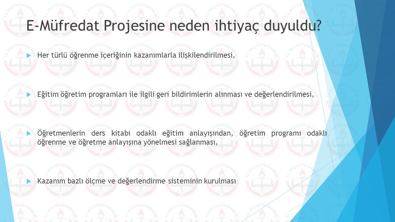 E-Müfredat Projesine neden ihtiyaç duyuldu?  Her türlü öğrenme içeriğinin kazanımlarla ilişkilendirilmesi,  Eğitim öğretim programları ile ilgili ge