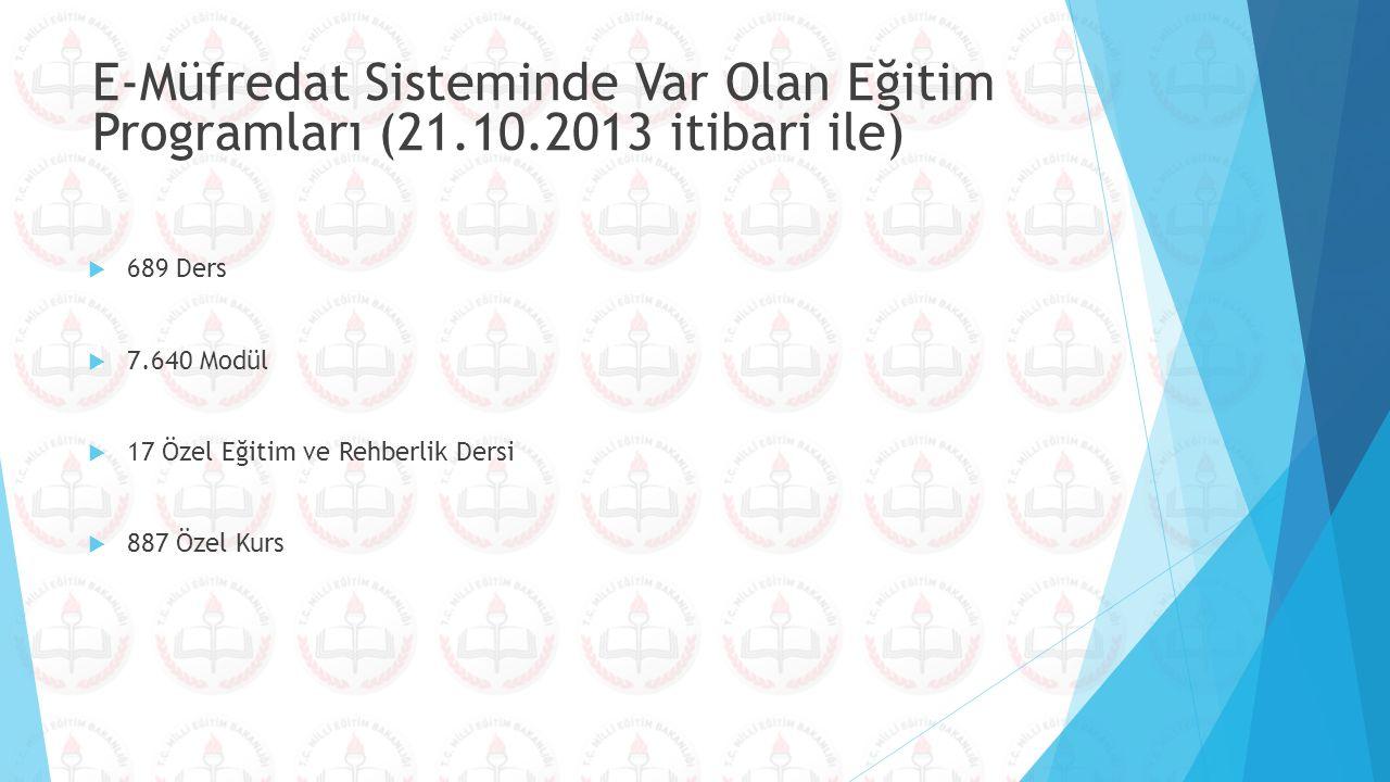  689 Ders  7.640 Modül  17 Özel Eğitim ve Rehberlik Dersi  887 Özel Kurs E-Müfredat Sisteminde Var Olan Eğitim Programları (21.10.2013 itibari ile