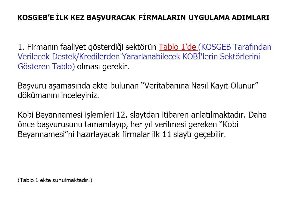 KOSGEB'E İLK KEZ BAŞVURACAK FİRMALARIN UYGULAMA ADIMLARI 2.