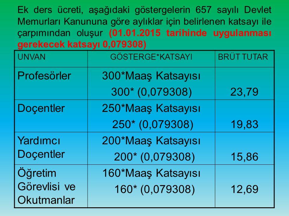 Ek ders ücreti, aşağıdaki göstergelerin 657 sayılı Devlet Memurları Kanununa göre aylıklar için belirlenen katsayı ile çarpımından oluşur (01.01.2015 tarihinde uygulanması gerekecek katsayı 0,079308) UNVANGÖSTERGE*KATSAYIBRÜT TUTAR Profesörler300*Maaş Katsayısı 300* (0,079308)23,79 Doçentler250*Maaş Katsayısı 250* (0,079308)19,83 Yardımcı Doçentler 200*Maaş Katsayısı 200* (0,079308)15,86 Öğretim Görevlisi ve Okutmanlar 160*Maaş Katsayısı 160* (0,079308)12,69