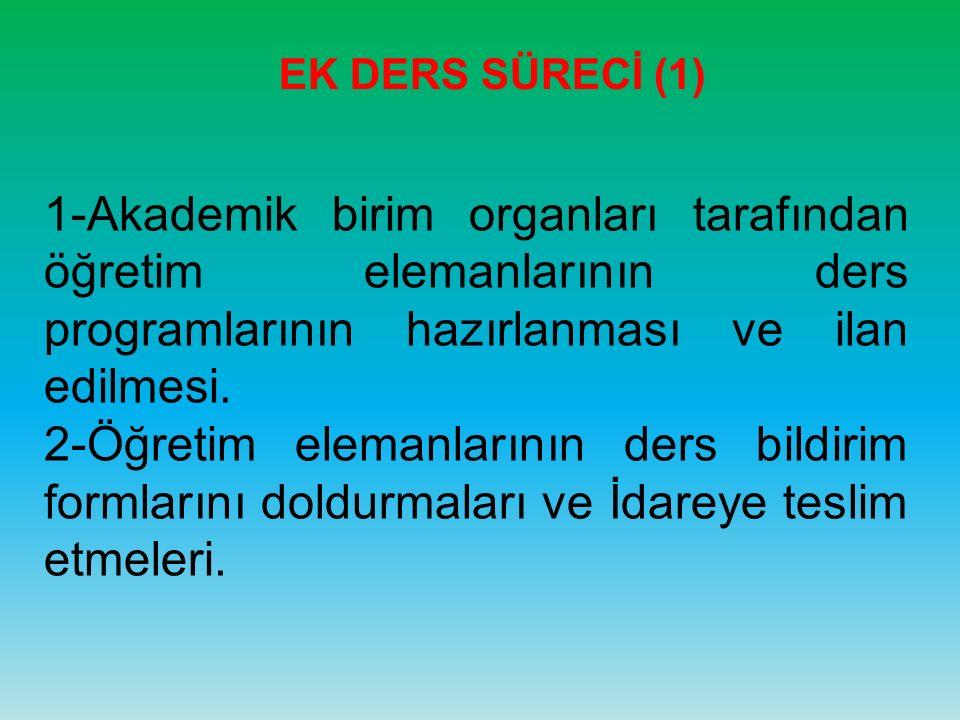 EK DERS SÜRECİ (1) 1-Akademik birim organları tarafından öğretim elemanlarının ders programlarının hazırlanması ve ilan edilmesi.