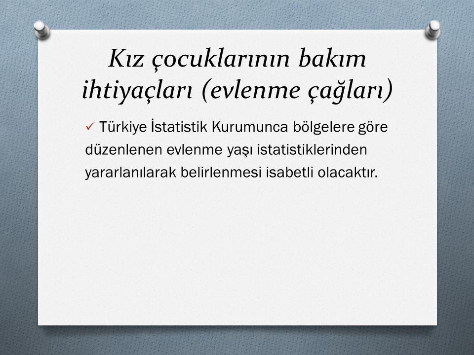 Kız çocuklarının bakım ihtiyaçları (evlenme çağları) Türkiye İstatistik Kurumunca bölgelere göre düzenlenen evlenme yaşı istatistiklerinden yararlanılarak belirlenmesi isabetli olacaktır.