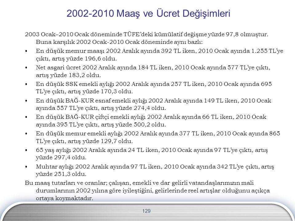 129 2002-2010 Maaş ve Ücret Değişimleri 2003 Ocak–2010 Ocak döneminde TÜFE'deki kümülatif değişme yüzde 97,8 olmuştur. Buna karşılık 2002 Ocak-2010 Oc