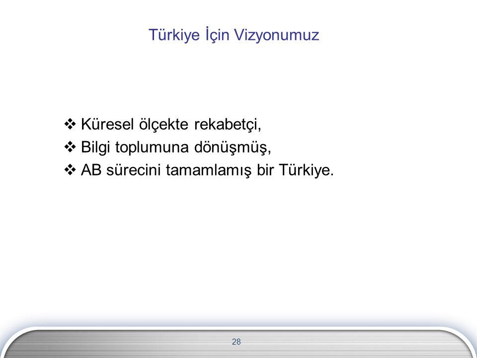 28 Türkiye İçin Vizyonumuz  Küresel ölçekte rekabetçi,  Bilgi toplumuna dönüşmüş,  AB sürecini tamamlamış bir Türkiye.
