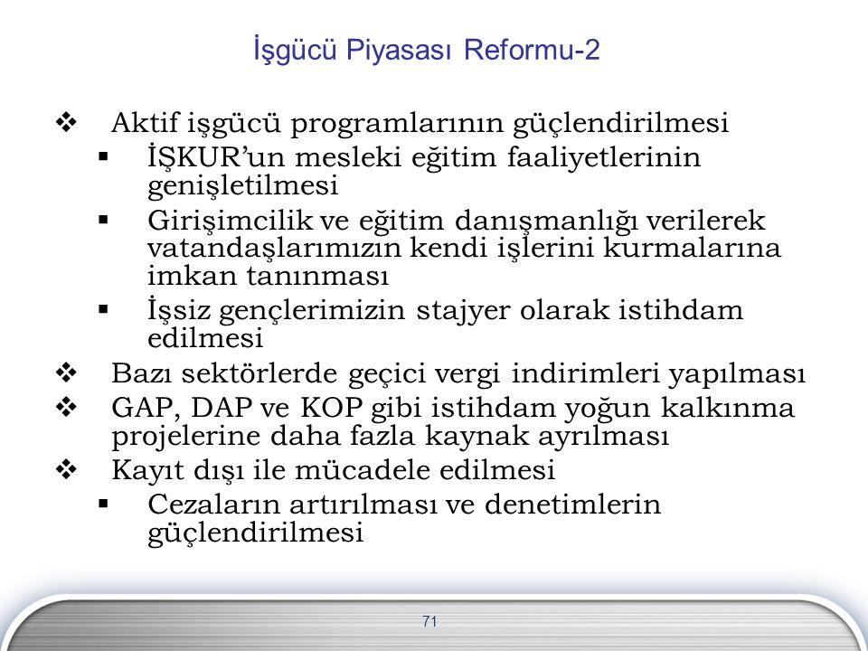 71 İşgücü Piyasası Reformu-2  Aktif işgücü programlarının güçlendirilmesi  İŞKUR'un mesleki eğitim faaliyetlerinin genişletilmesi  Girişimcilik ve