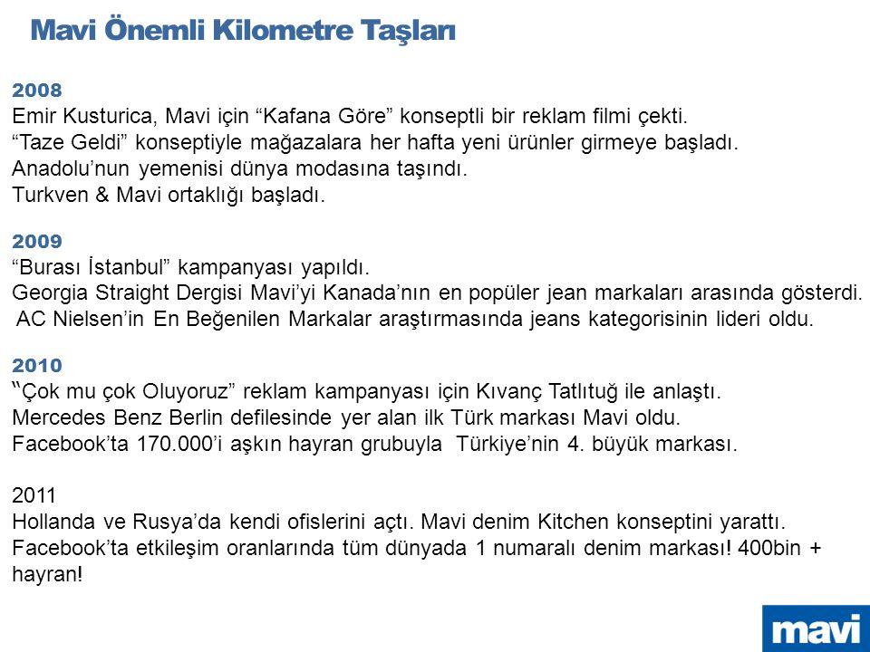 2008 Emir Kusturica, Mavi için Kafana Göre konseptli bir reklam filmi çekti.