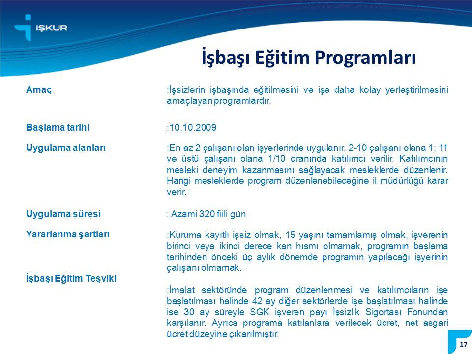 17 İşbaşı Eğitim Programları Amaç:İşsizlerin işbaşında eğitilmesini ve işe daha kolay yerleştirilmesini amaçlayan programlardır. Başlama tarihi:10.10.