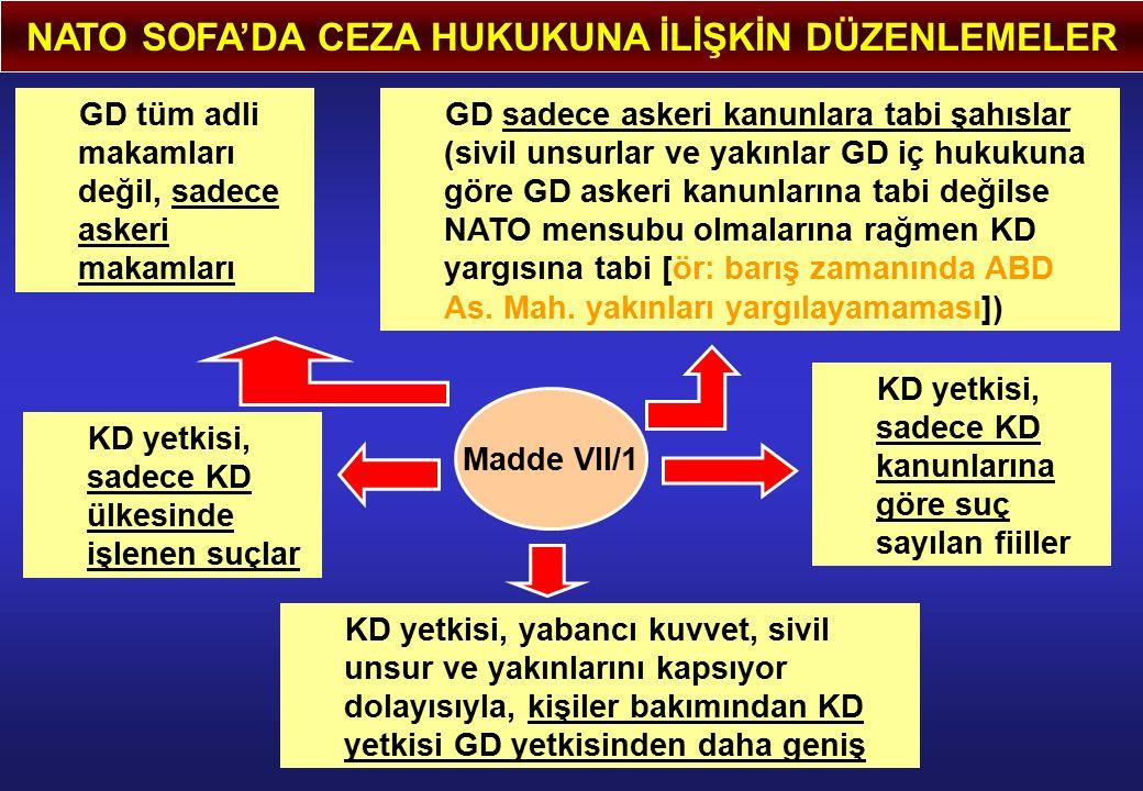 NATO SOFA'DA CEZA HUKUKUNA İLİŞKİN DÜZENLEMELER GD tüm adli makamları değil, sadece askeri makamları Madde VII/1 GD sadece askeri kanunlara tabi şahıs