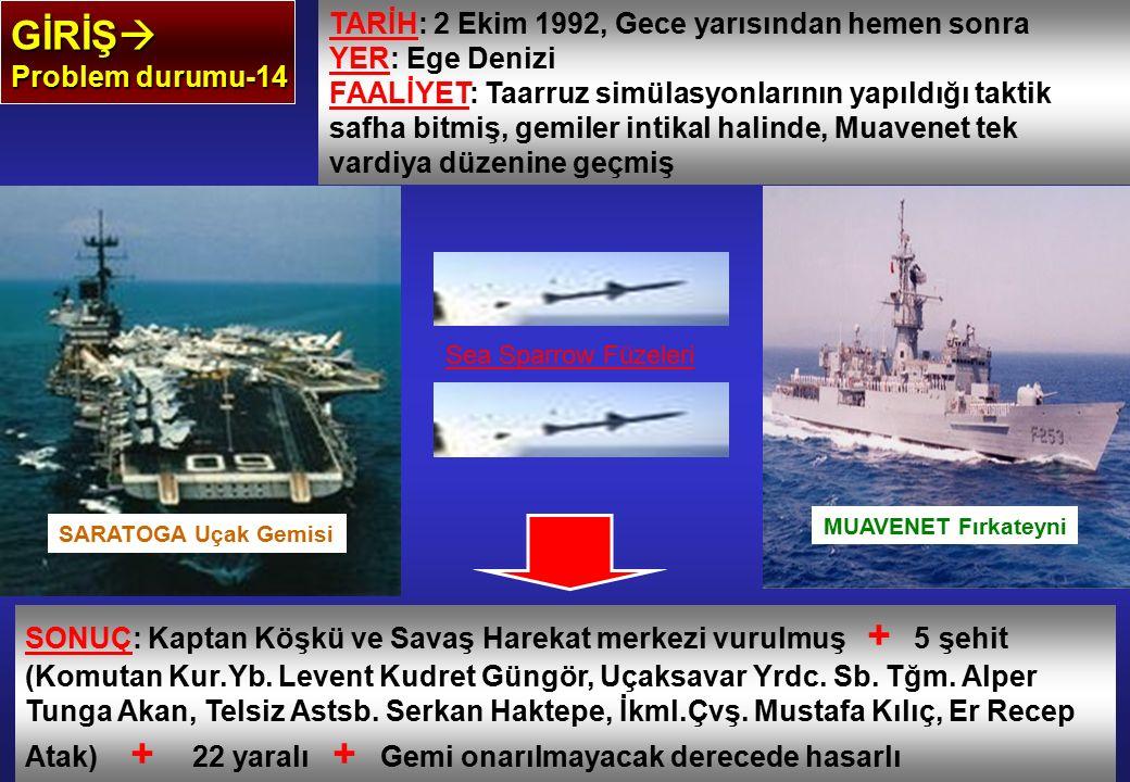 GİRİŞ  Problem durumu-14 TARİH: 2 Ekim 1992, Gece yarısından hemen sonra YER: Ege Denizi FAALİYET: Taarruz simülasyonlarının yapıldığı taktik safha bitmiş, gemiler intikal halinde, Muavenet tek vardiya düzenine geçmiş SARATOGA Uçak Gemisi MUAVENET Fırkateyni SONUÇ: Kaptan Köşkü ve Savaş Harekat merkezi vurulmuş + 5 şehit (Komutan Kur.Yb.