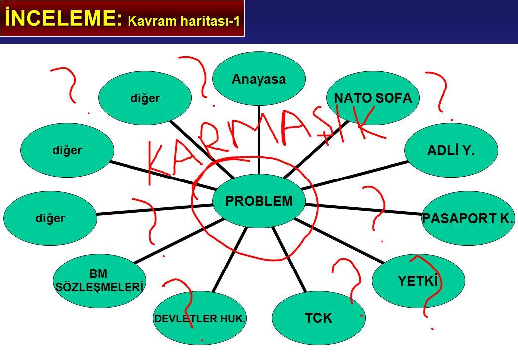 PROBLEM AnayasaNATO SOFAADLİ Y.PASAPORT K.YETKİTCK DEVLETLER HUK.