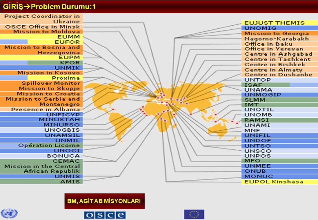 EUPOL KINSAŞA, Kongo EUSEC Kongo EUBAM Rafah Filistin EUPOL COPPS Filistin EUPT Kosova CONCORDIA, FYROM Makedonya EUPOL PROXIMA, Makedonya EUFOR – ALTHEA EUPM EU BAM Moldova EUJUST THEMIS-Gürcistan EUJUST LEX, Irak AMIS II'ye AB Desteği Sudan ARTEMIS, D.