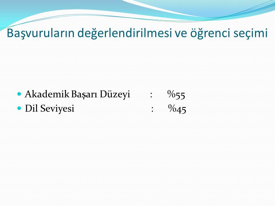 Başvuruların değerlendirilmesi ve öğrenci seçimi Akademik Başarı Düzeyi : %55 Dil Seviyesi : %45